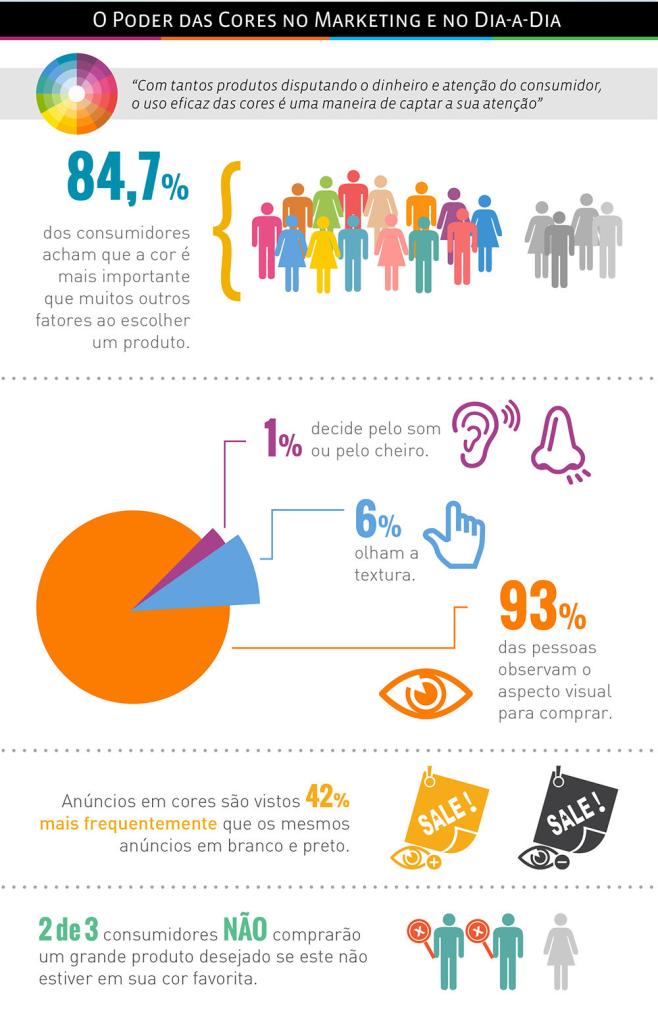 Cores Viver de Blog Mães Empreendedoras