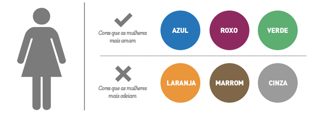 Cores no Marketing Mães Empreendedoras