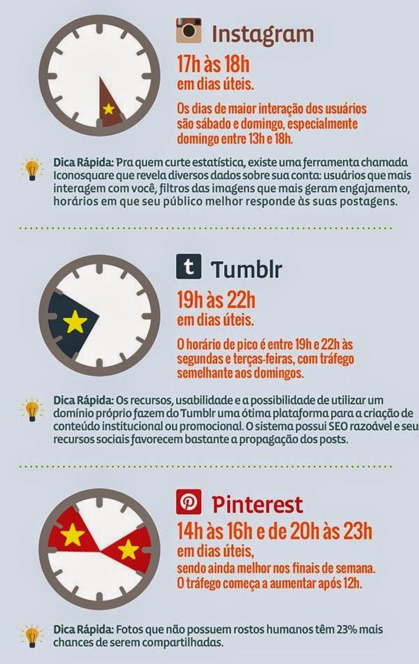infográfico horário redes sociais